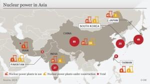 アジア各国の原発
